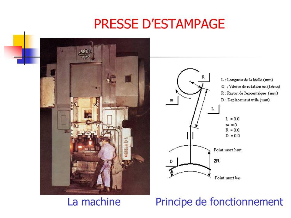 PRESSE DESTAMPAGE La machinePrincipe de fonctionnement