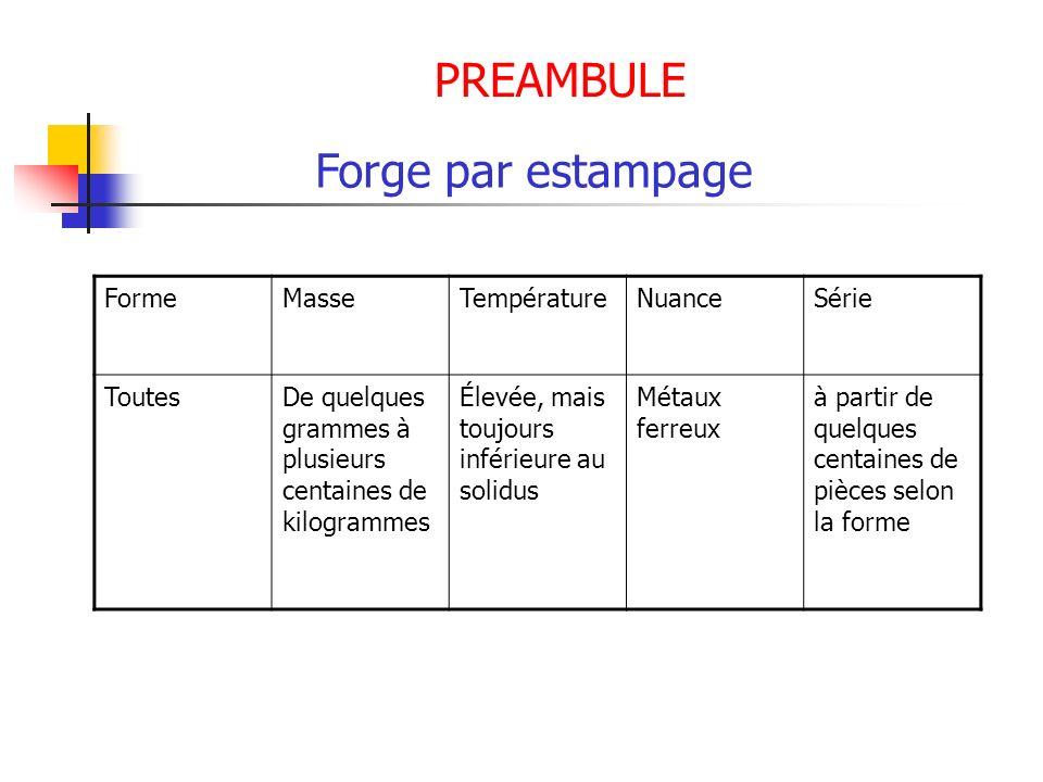 OUTILLAGE DESTAMPAGE Vue densemble de loutillage