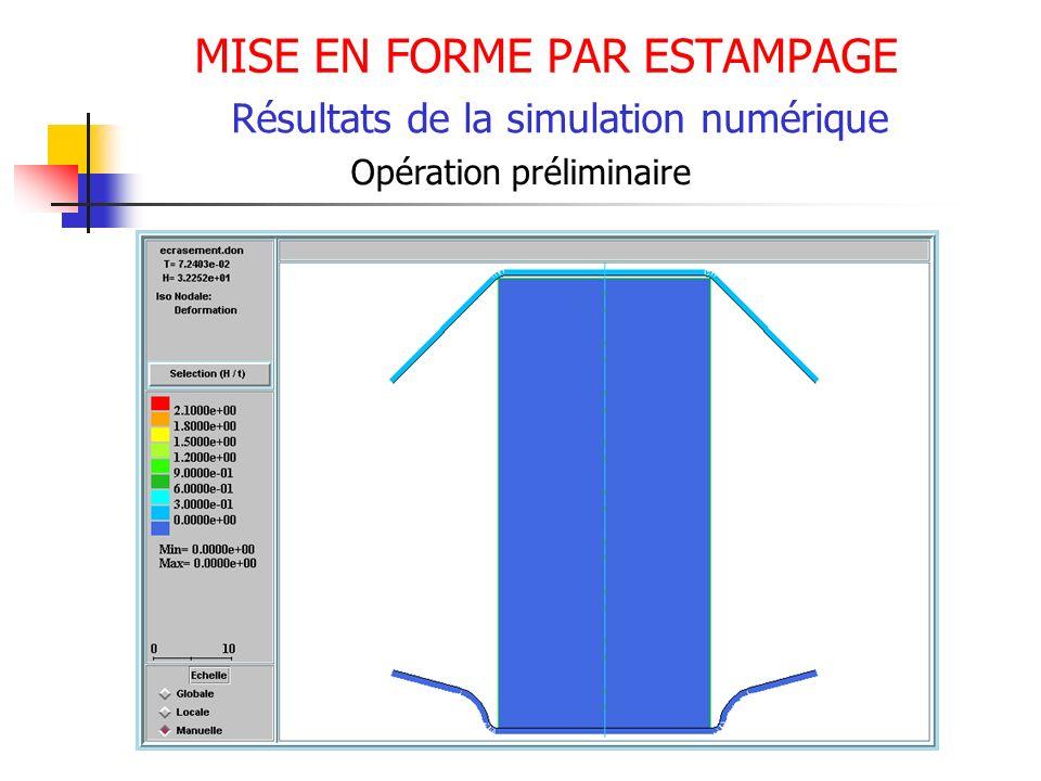 MISE EN FORME PAR ESTAMPAGE Résultats de la simulation numérique Opération préliminaire
