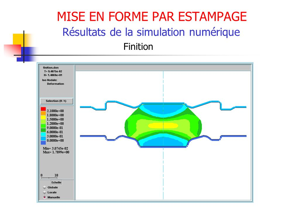 MISE EN FORME PAR ESTAMPAGE Résultats de la simulation numérique Finition