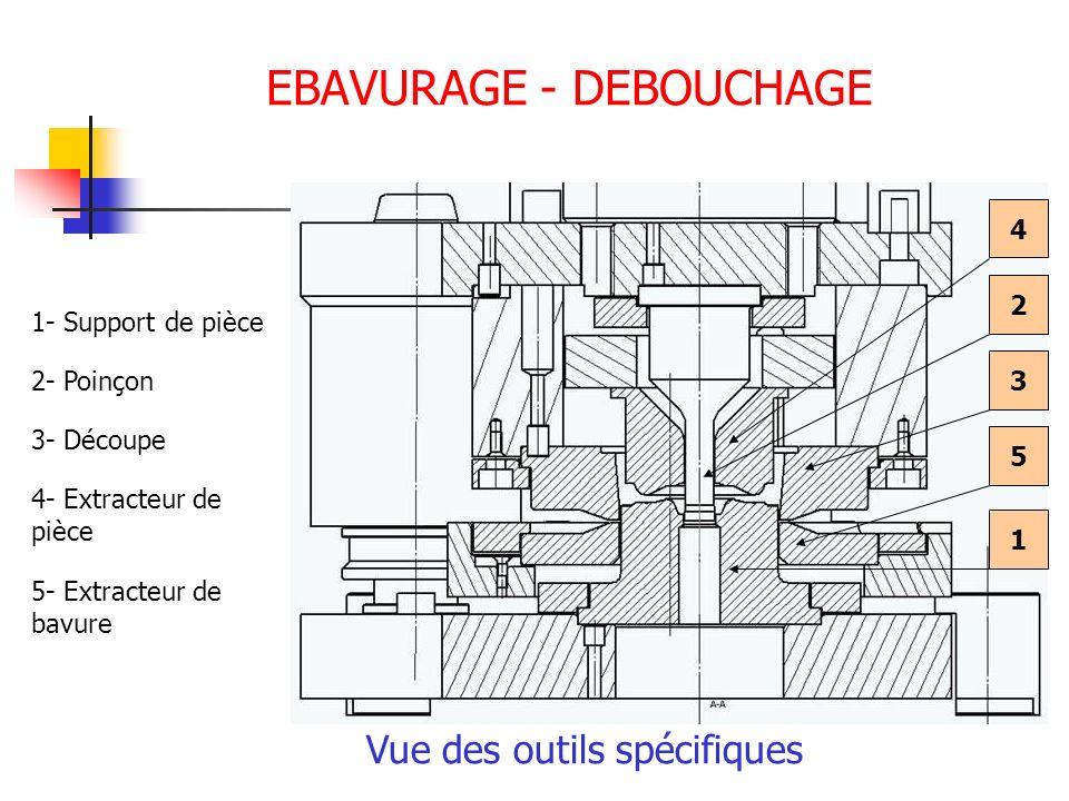 EBAVURAGE - DEBOUCHAGE Vue des outils spécifiques 1 5 3 2 4 1- Support de pièce 2- Poinçon 3- Découpe 4- Extracteur de pièce 5- Extracteur de bavure