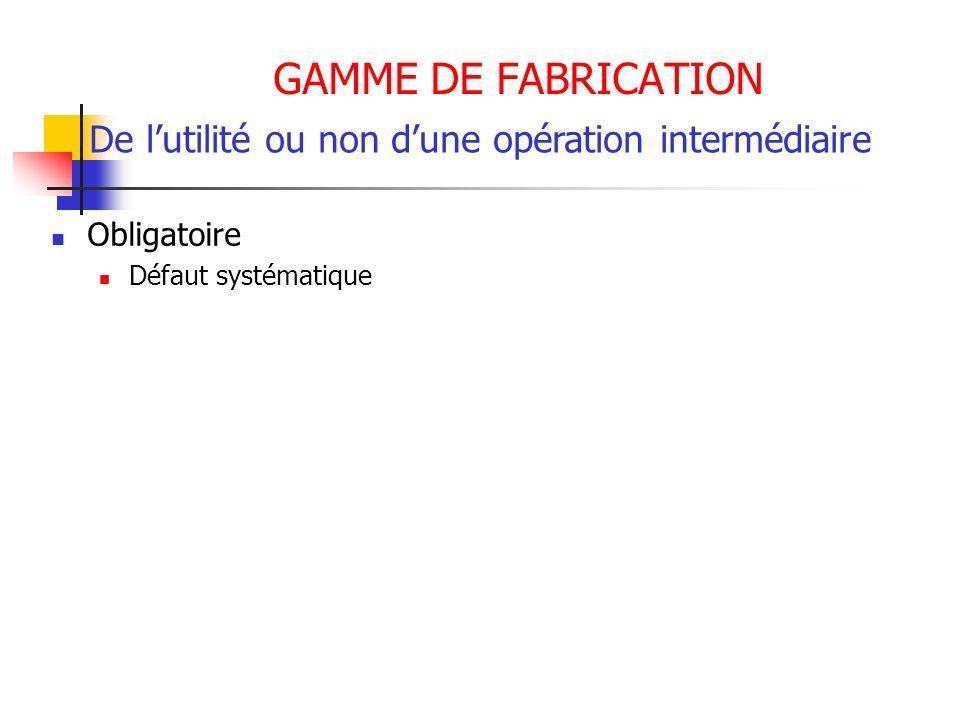 GAMME DE FABRICATION Obligatoire Défaut systématique De lutilité ou non dune opération intermédiaire