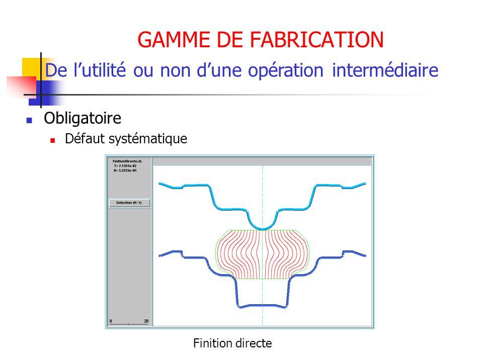GAMME DE FABRICATION Obligatoire Défaut systématique De lutilité ou non dune opération intermédiaire Finition directe
