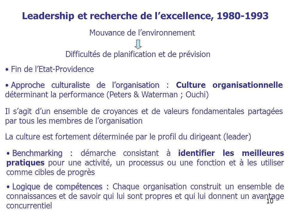 10 Leadership et recherche de lexcellence, 1980-1993 Mouvance de lenvironnement Difficultés de planification et de prévision Fin de lEtat-Providence A