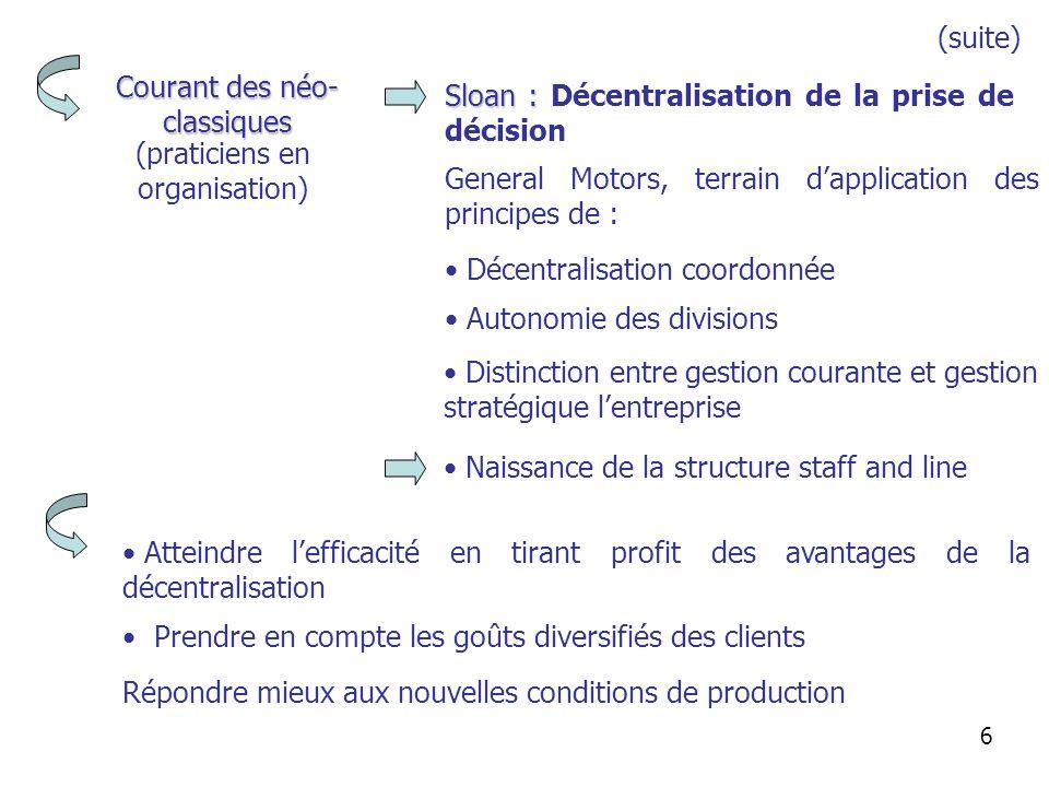 Sloan : Sloan : Décentralisation de la prise de décision Décentralisation coordonnée General Motors, terrain dapplication des principes de : Autonomie