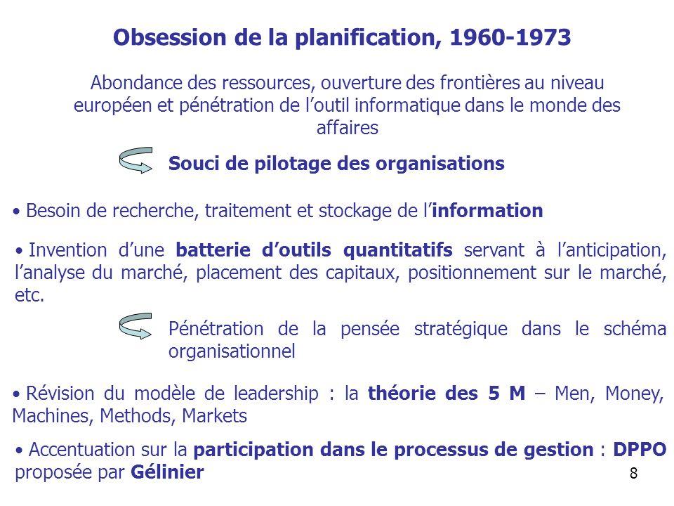 Obsession de la planification, 1960-1973 Abondance des ressources, ouverture des frontières au niveau européen et pénétration de loutil informatique d