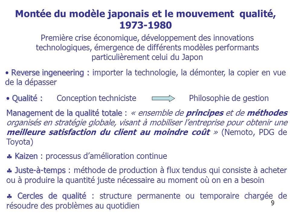 Première crise économique, développement des innovations technologiques, émergence de différents modèles performants particulièrement celui du Japon 9