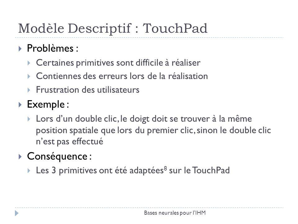 Modèle Descriptif : TouchPad Problèmes : Certaines primitives sont difficile à réaliser Contiennes des erreurs lors de la réalisation Frustration des