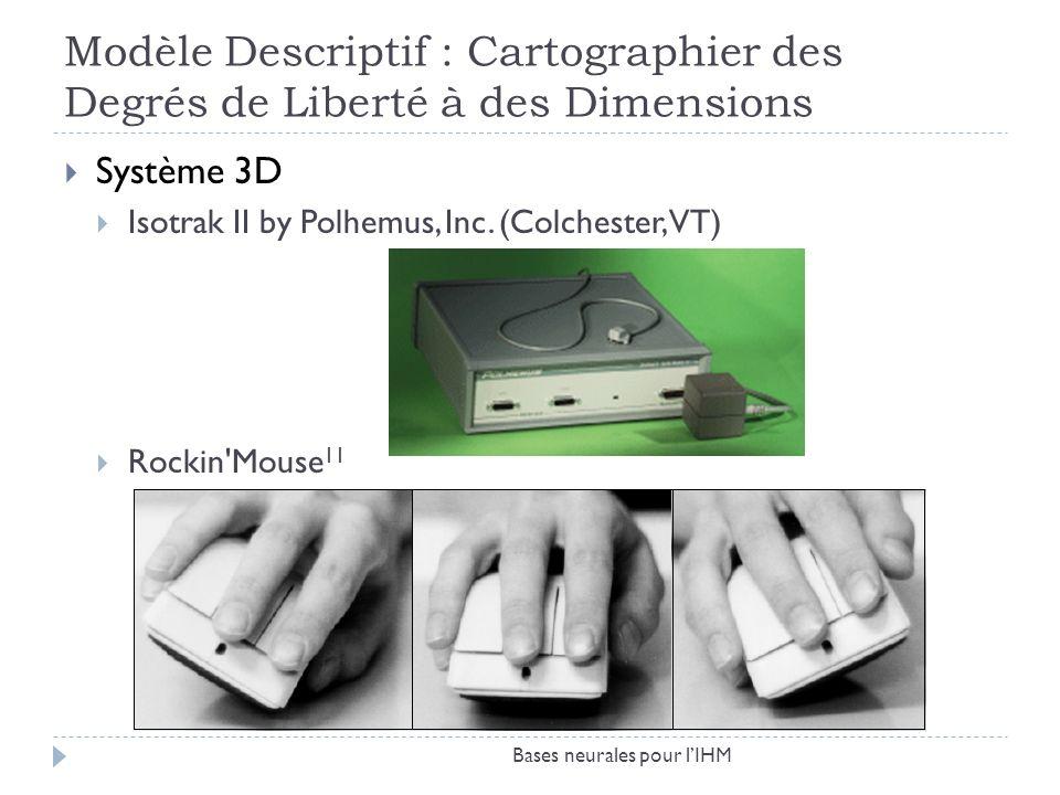 Modèle Descriptif : Cartographier des Degrés de Liberté à des Dimensions Système 3D Isotrak II by Polhemus, Inc. (Colchester, VT) Rockin'Mouse 11 Base