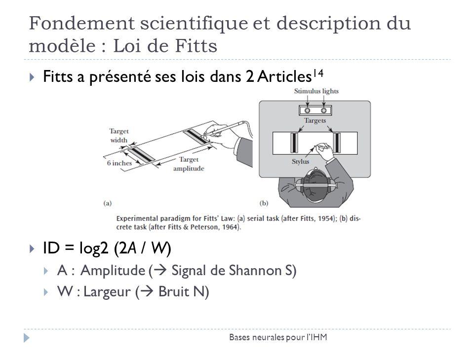 Fondement scientifique et description du modèle : Loi de Fitts Fitts a présenté ses lois dans 2 Articles 14 ID = log2 (2A / W) A : Amplitude ( Signal