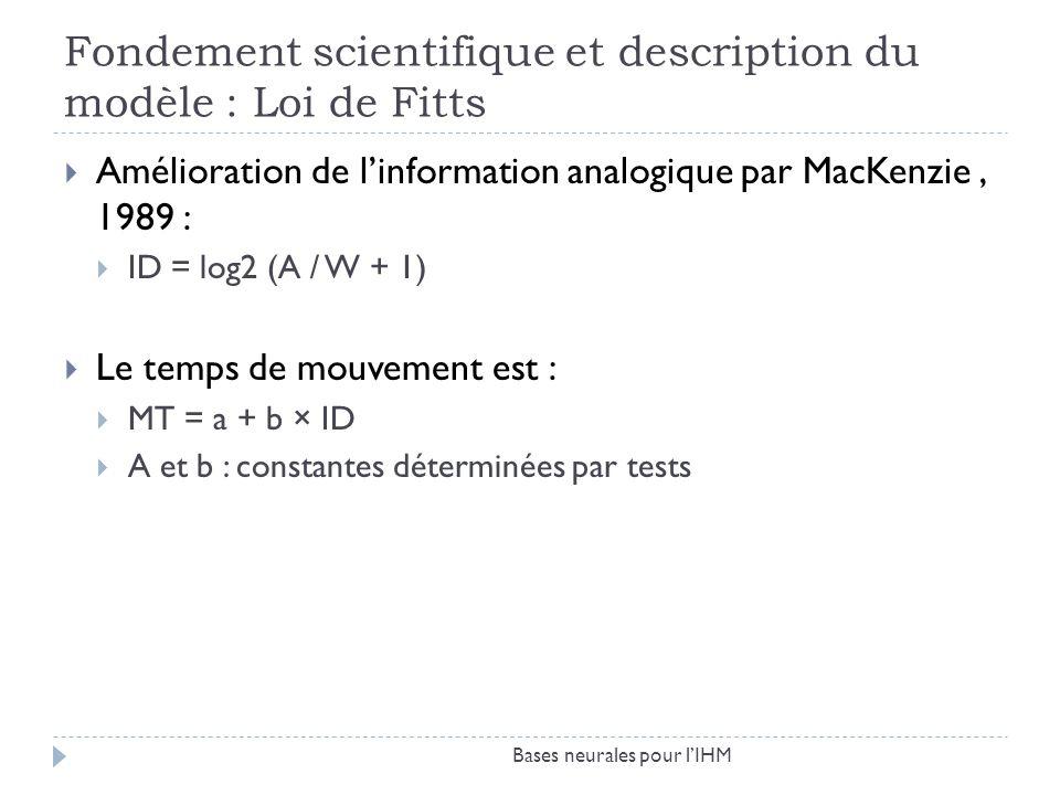 Fondement scientifique et description du modèle : Loi de Fitts Amélioration de linformation analogique par MacKenzie, 1989 : ID = log2 (A / W + 1) Le