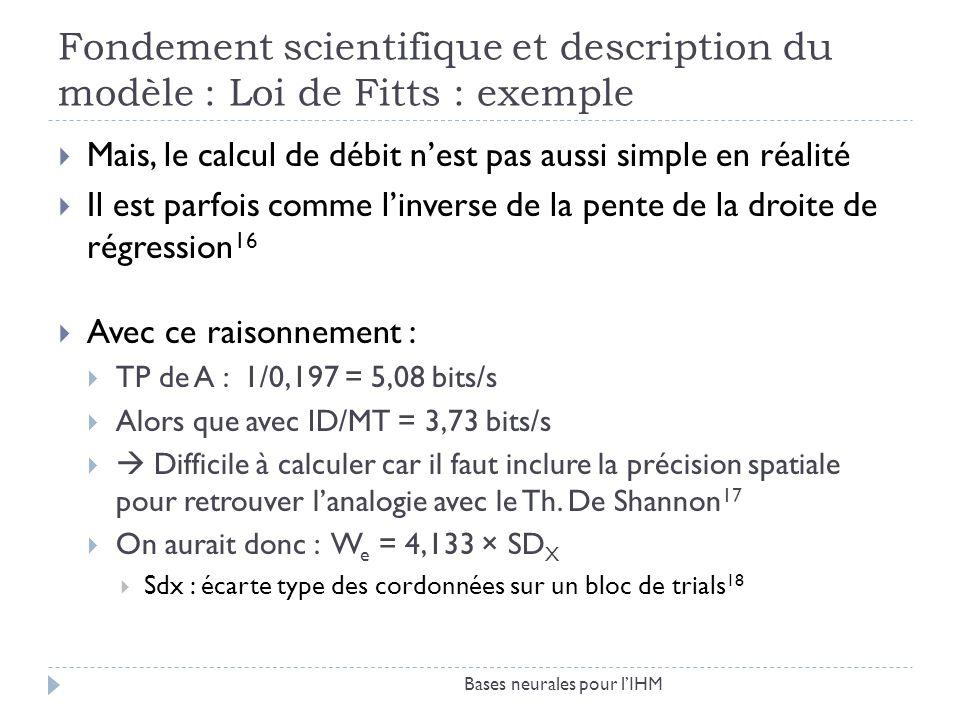 Fondement scientifique et description du modèle : Loi de Fitts : exemple Mais, le calcul de débit nest pas aussi simple en réalité Il est parfois comm