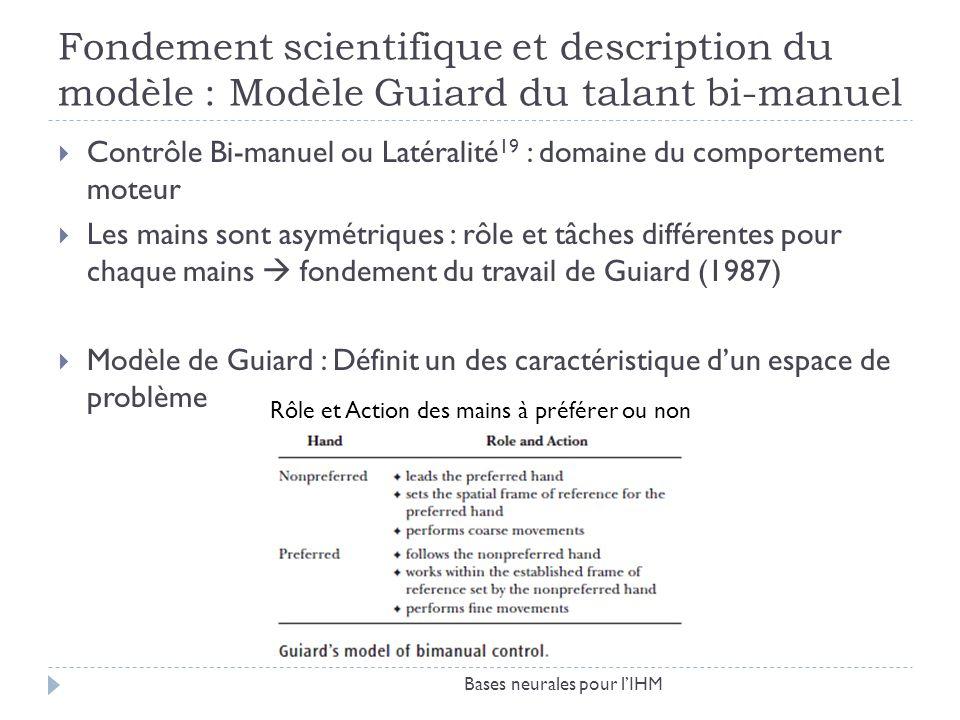 Fondement scientifique et description du modèle : Modèle Guiard du talant bi-manuel Contrôle Bi-manuel ou Latéralité 19 : domaine du comportement mote