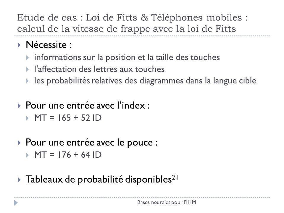 Etude de cas : Loi de Fitts & Téléphones mobiles : calcul de la vitesse de frappe avec la loi de Fitts Bases neurales pour lIHM Nécessite : informatio