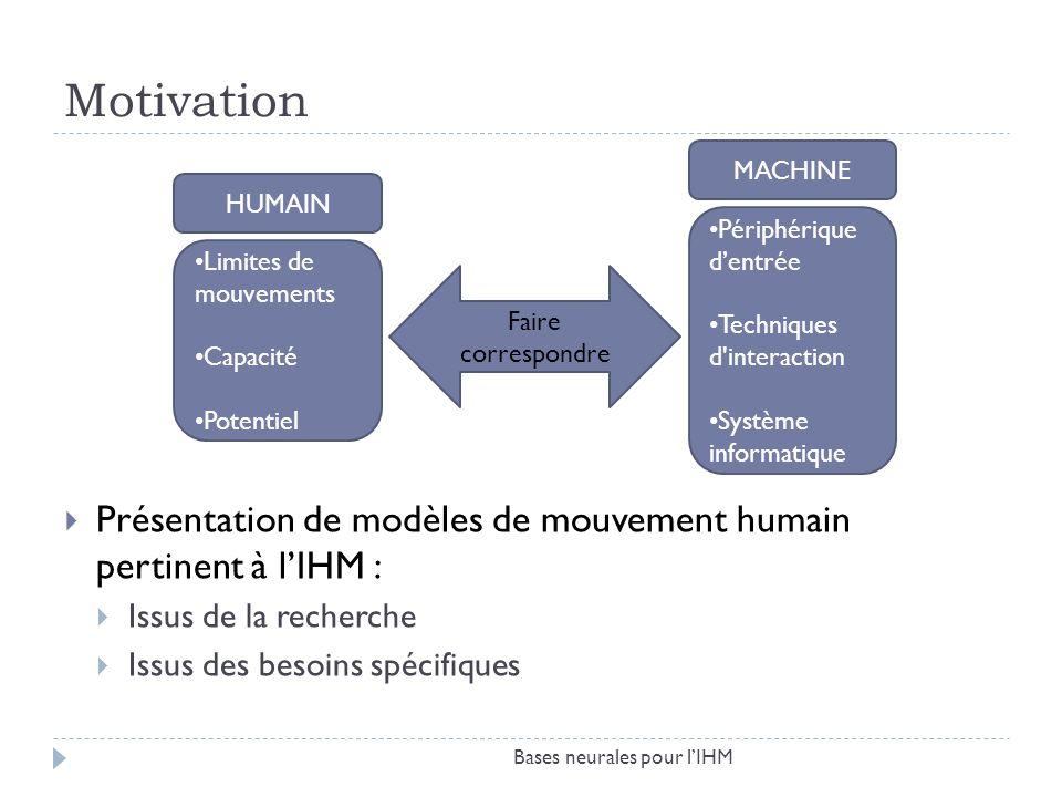Motivation Présentation de modèles de mouvement humain pertinent à lIHM : Issus de la recherche Issus des besoins spécifiques Limites de mouvements Ca