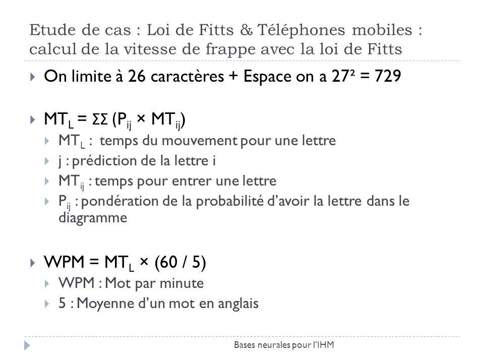 Etude de cas : Loi de Fitts & Téléphones mobiles : calcul de la vitesse de frappe avec la loi de Fitts Bases neurales pour lIHM On limite à 26 caractè
