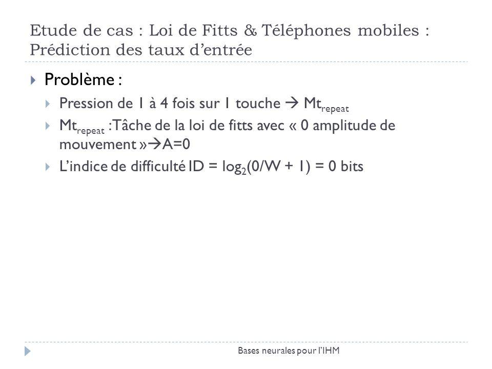 Etude de cas : Loi de Fitts & Téléphones mobiles : Prédiction des taux dentrée Bases neurales pour lIHM Problème : Pression de 1 à 4 fois sur 1 touche