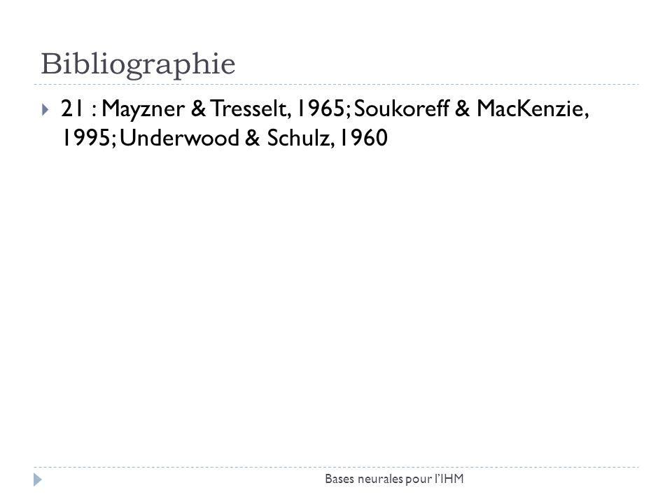Bibliographie 21 : Mayzner & Tresselt, 1965; Soukoreff & MacKenzie, 1995; Underwood & Schulz, 1960 Bases neurales pour lIHM