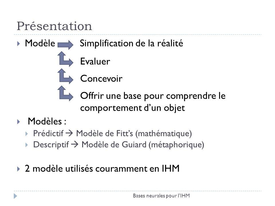 Présentation Modèle Simplification de la réalité Modèles : Prédictif Modèle de Fitts (mathématique) Descriptif Modèle de Guiard (métaphorique) 2 modèl