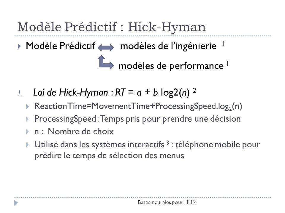 Modèle Prédictif : Hick-Hyman Modèle Prédictif modèles de l'ingénierie 1 1. Loi de Hick-Hyman : RT = a + b log2(n) 2 ReactionTime=MovementTime+Process