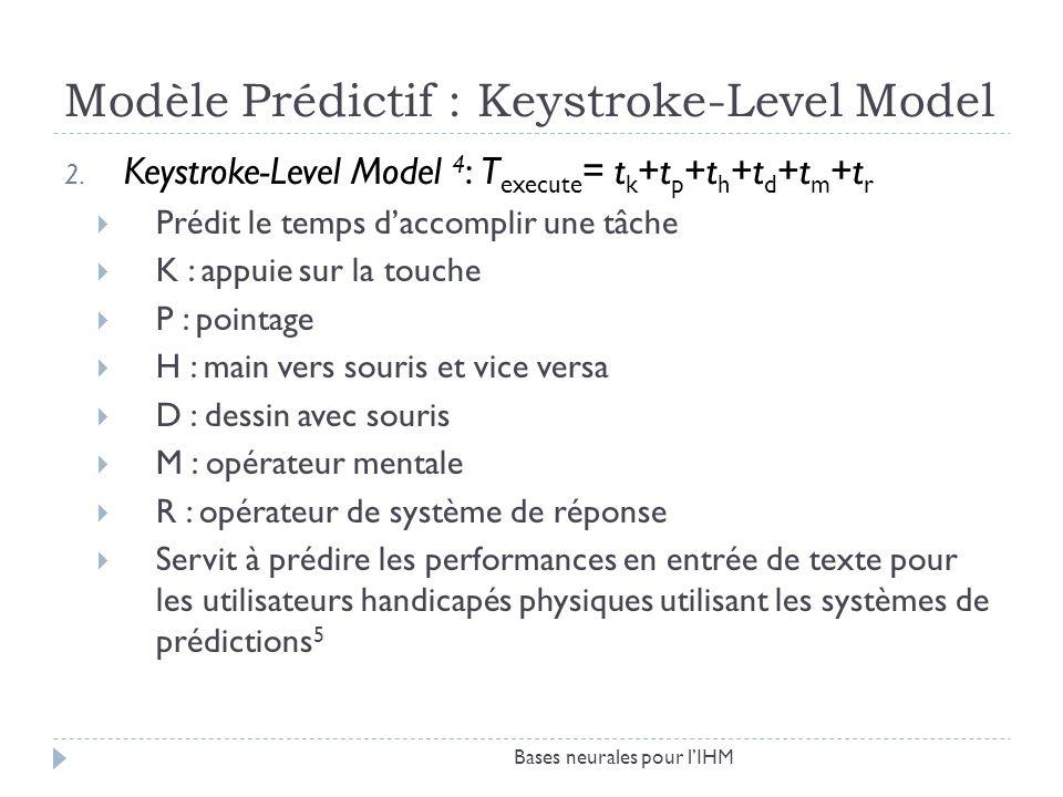 Modèle Prédictif : Keystroke-Level Model 2. Keystroke-Level Model 4 : T execute = t k +t p +t h +t d +t m +t r Prédit le temps daccomplir une tâche K