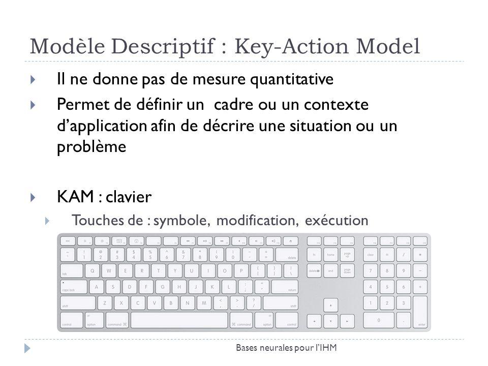 Modèle Descriptif : Key-Action Model Il ne donne pas de mesure quantitative Permet de définir un cadre ou un contexte dapplication afin de décrire une