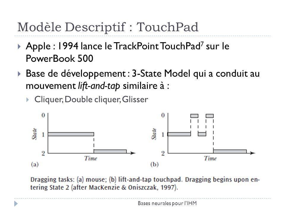 Modèle Descriptif : TouchPad Apple : 1994 lance le TrackPoint TouchPad 7 sur le PowerBook 500 Base de développement : 3-State Model qui a conduit au m