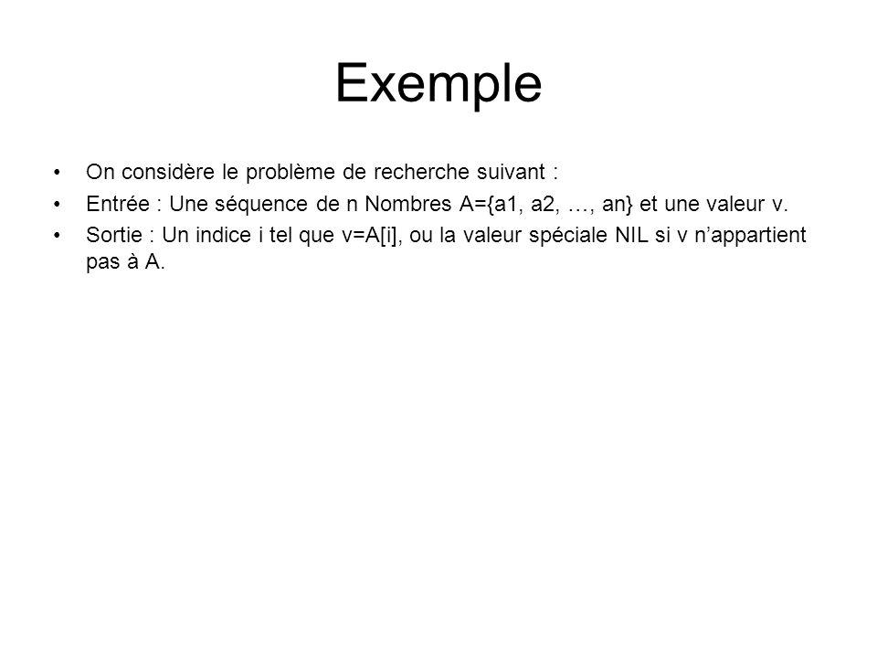 Exemple On considère le problème de recherche suivant : Entrée : Une séquence de n Nombres A={a1, a2, …, an} et une valeur v. Sortie : Un indice i tel