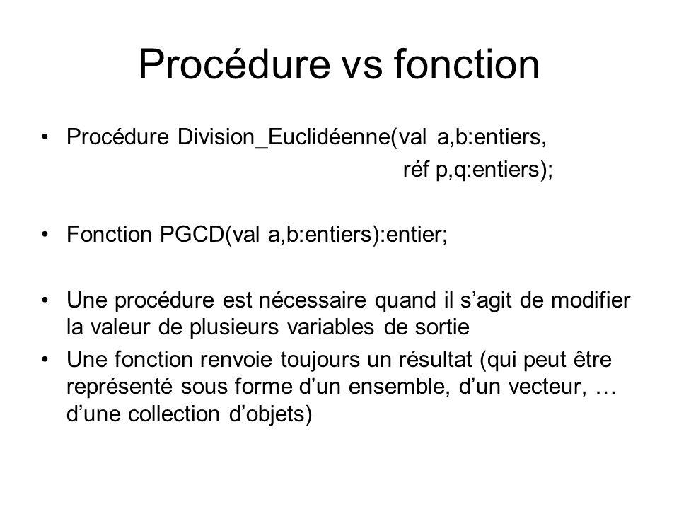 Procédure vs fonction Procédure Division_Euclidéenne(val a,b:entiers, réf p,q:entiers); Fonction PGCD(val a,b:entiers):entier; Une procédure est néces