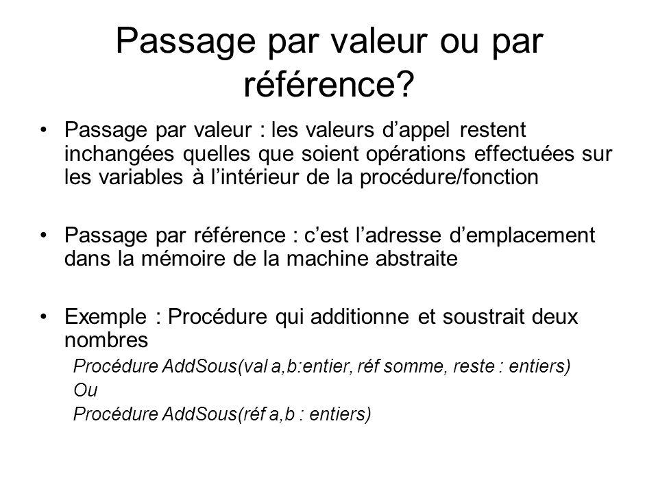 Passage par valeur ou par référence? Passage par valeur : les valeurs dappel restent inchangées quelles que soient opérations effectuées sur les varia