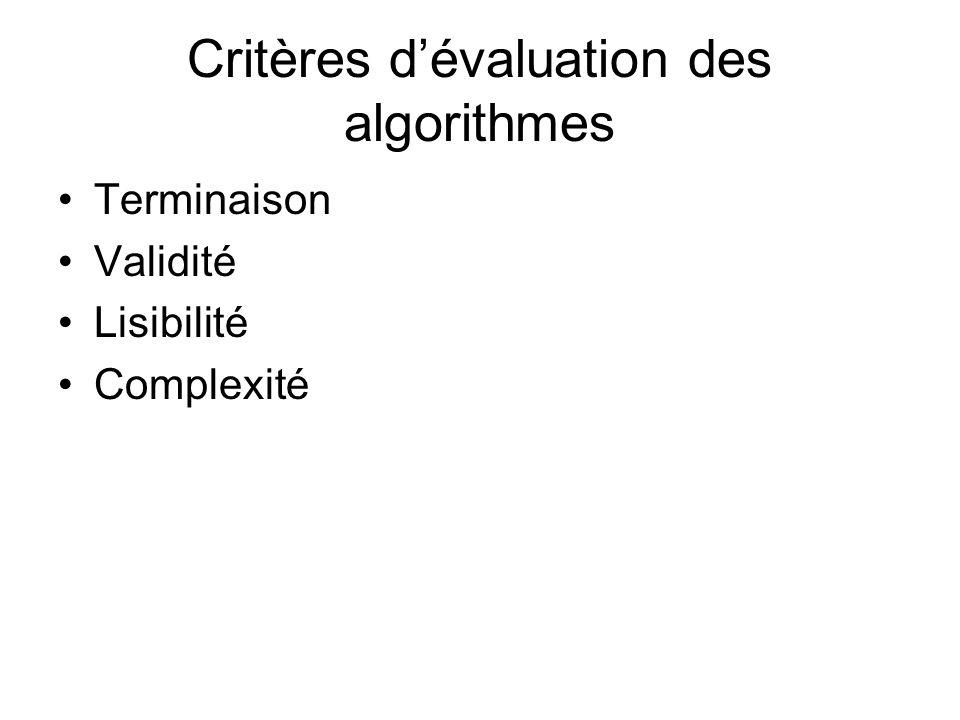 Critères dévaluation des algorithmes Terminaison Validité Lisibilité Complexité