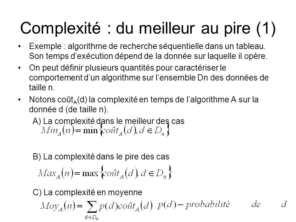 Complexité : du meilleur au pire (1) Exemple : algorithme de recherche séquentielle dans un tableau. Son temps dexécution dépend de la donnée sur laqu