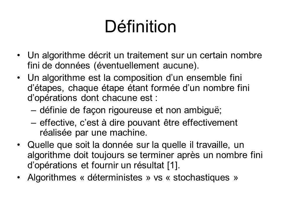 Définition Un algorithme décrit un traitement sur un certain nombre fini de données (éventuellement aucune). Un algorithme est la composition dun ense