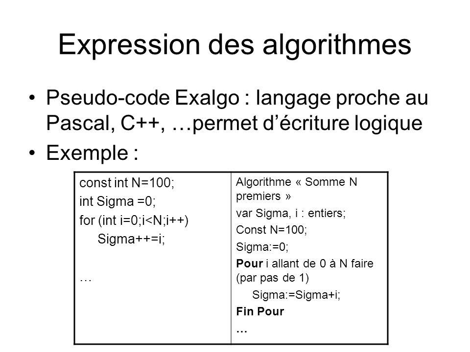 Expression des algorithmes Pseudo-code Exalgo : langage proche au Pascal, C++, …permet décriture logique Exemple : const int N=100; int Sigma =0; for