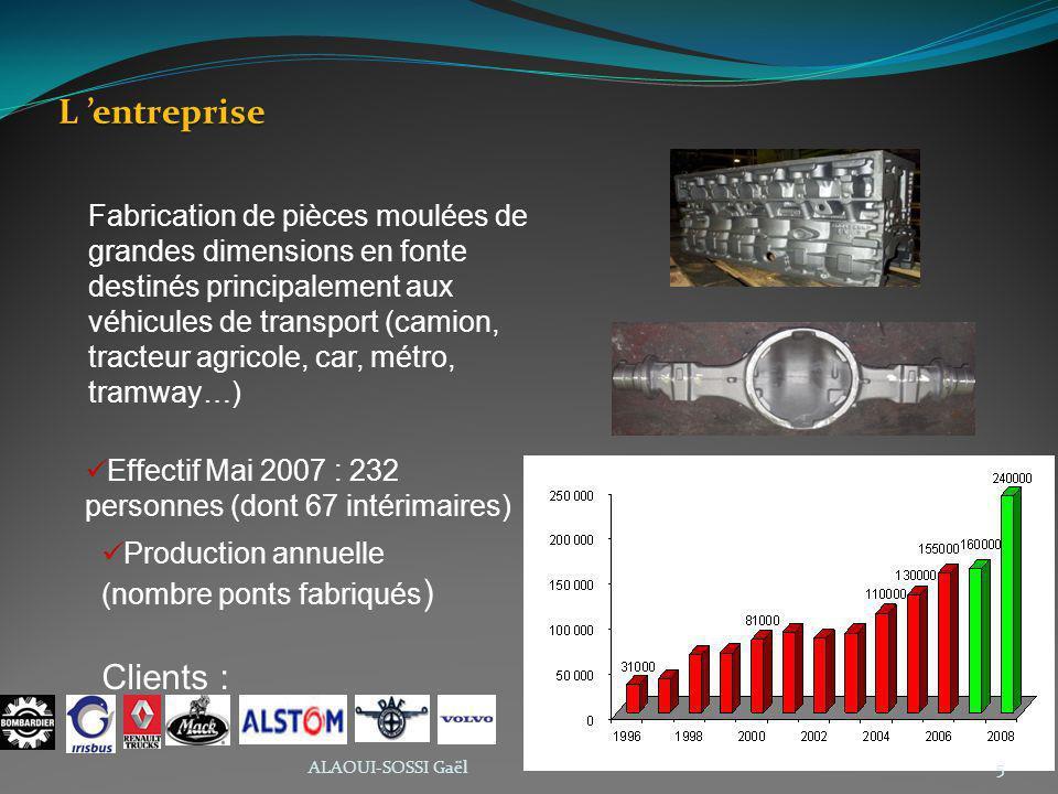 ALAOUI-SOSSI Gaël Fabrication de pièces moulées de grandes dimensions en fonte destinés principalement aux véhicules de transport (camion, tracteur ag