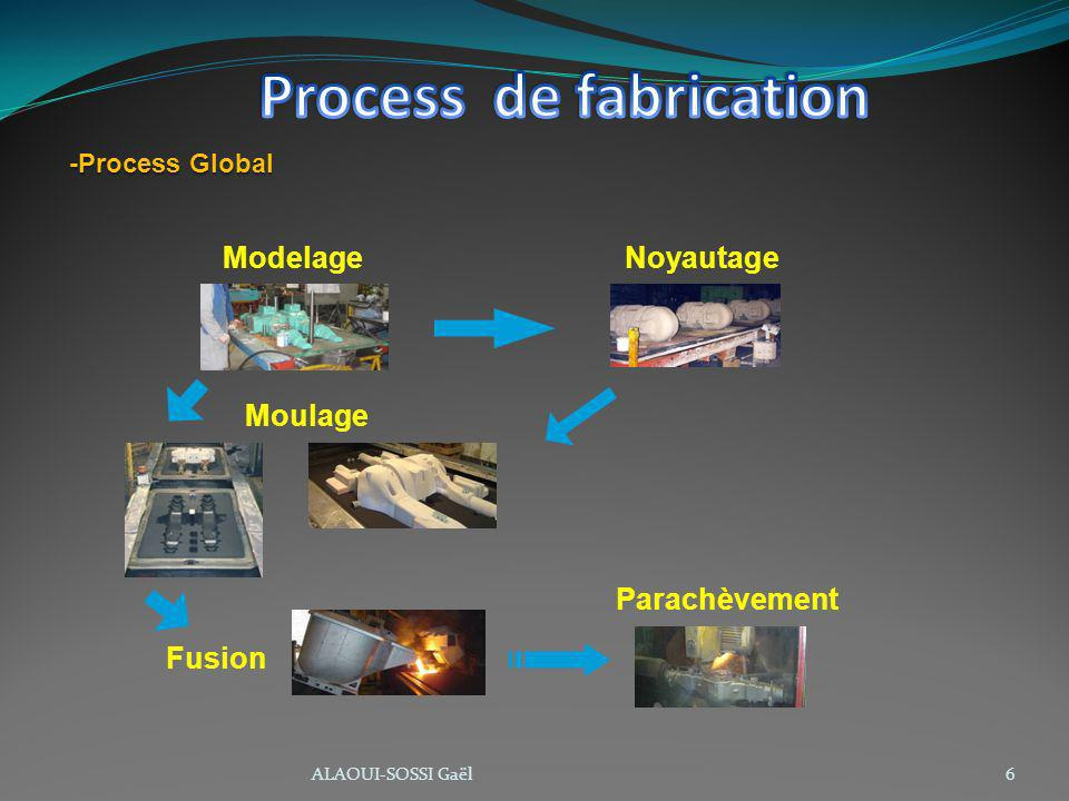 -Process Global ALAOUI-SOSSI Gaël Moulage Noyautage Fusion Parachèvement Modelage 6