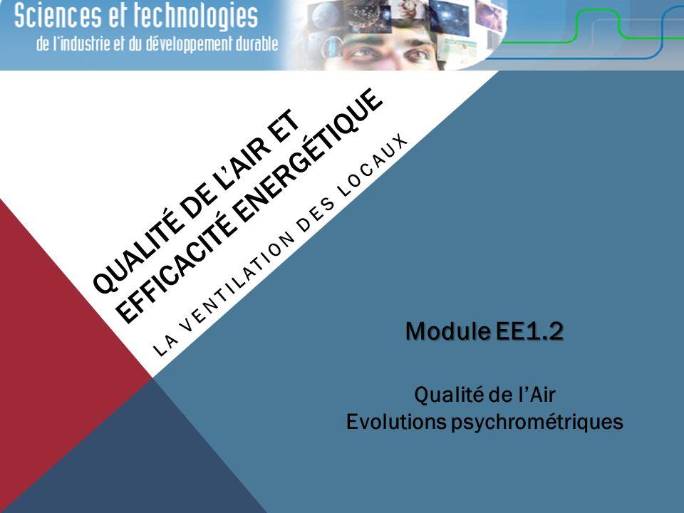 QUALITÉ DE LAIR ET EFFICACITÉ ENERGÉTIQUE LA VENTILATION DES LOCAUX Module EE1.2 Qualité de lAir Evolutions psychrométriques
