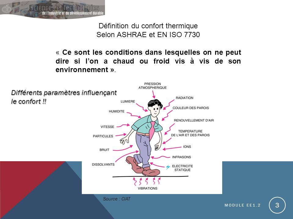 3 Définition du confort thermique Selon ASHRAE et EN ISO 7730 « Ce sont les conditions dans lesquelles on ne peut dire si lon a chaud ou froid vis à vis de son environnement ».