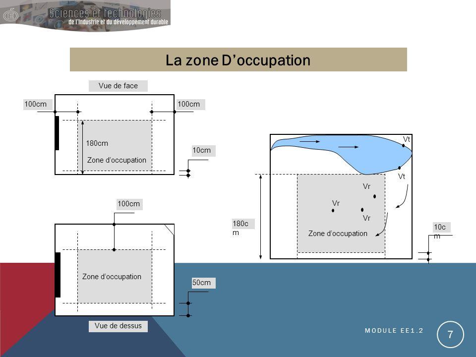 MODULE EE1.2 7 La zone Doccupation Zone doccupation 50cm 100cm Zone doccupation 10cm 100cm 180cm Vue de face Vue de dessus Zone doccupation 10c m 180c m Vt Vr Vt