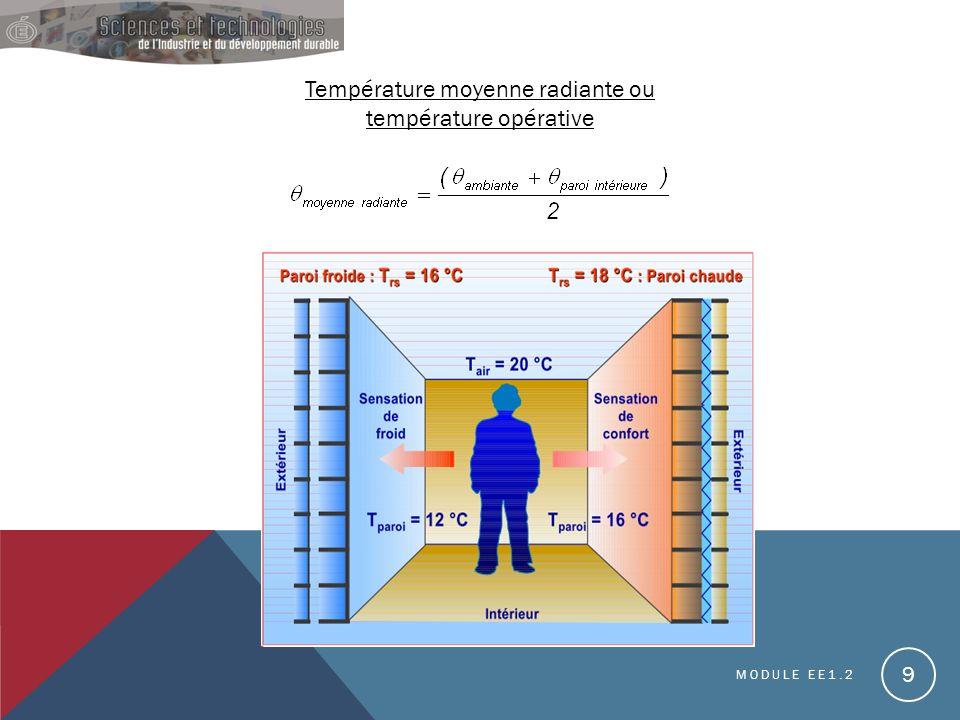 MODULE EE1.2 9 Température moyenne radiante ou température opérative