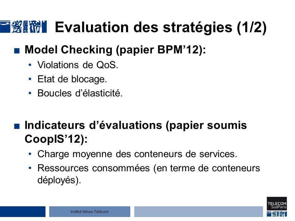 Institut Mines-Télécom Evaluation des stratégies (1/2) Model Checking (papier BPM12): Violations de QoS.