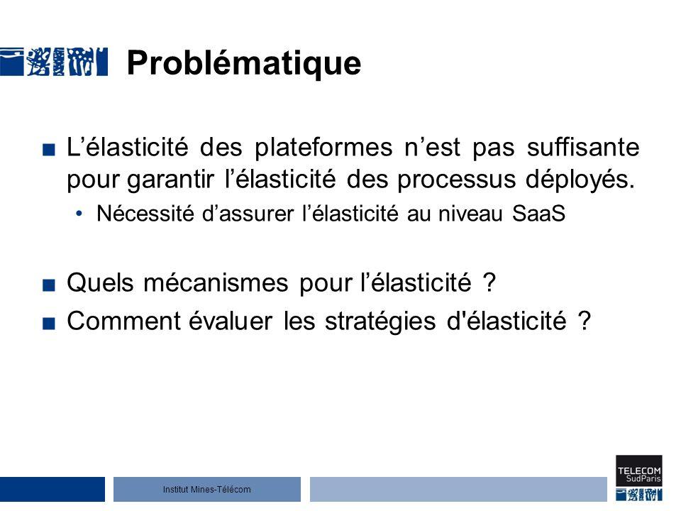Institut Mines-Télécom Problématique Lélasticité des plateformes nest pas suffisante pour garantir lélasticité des processus déployés.