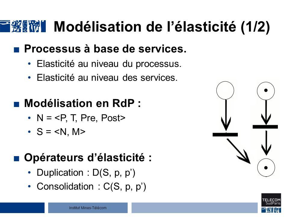Institut Mines-Télécom Modélisation de lélasticité (1/2) Processus à base de services.
