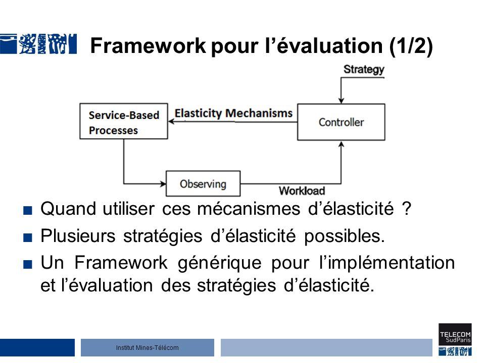 Institut Mines-Télécom Framework pour lévaluation (1/2) Quand utiliser ces mécanismes délasticité .