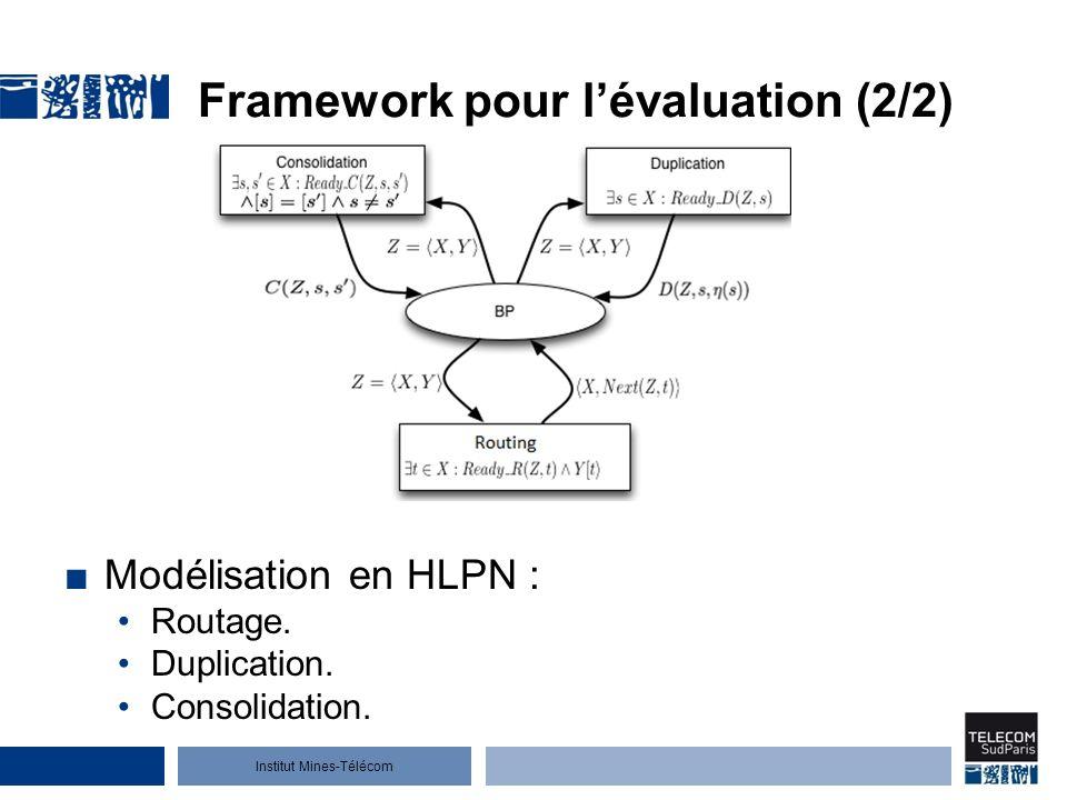 Institut Mines-Télécom Framework pour lévaluation (2/2) Modélisation en HLPN : Routage.