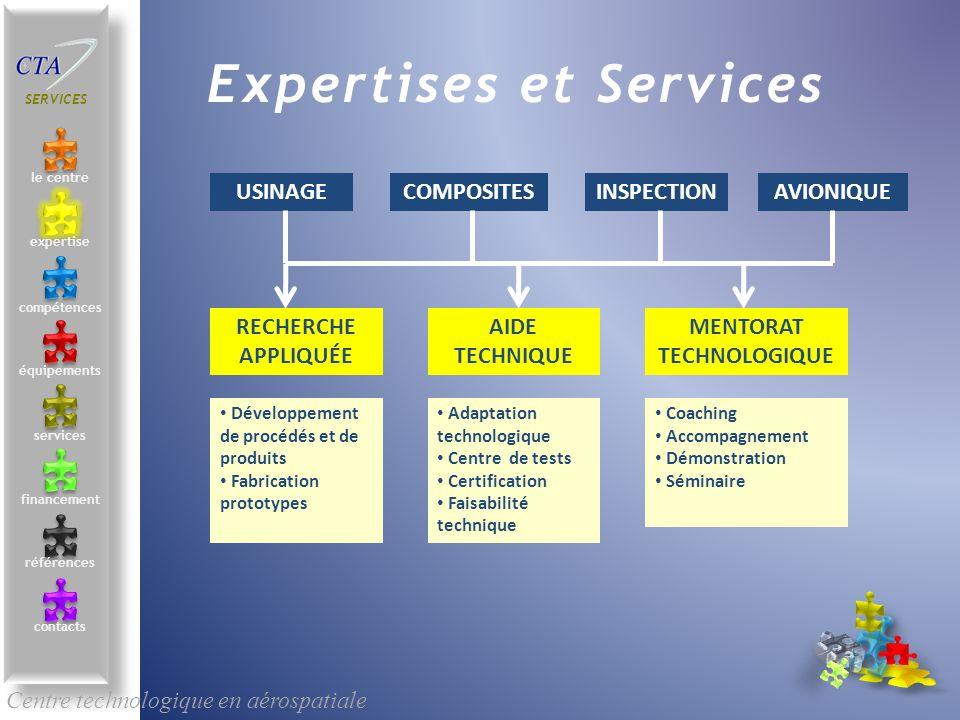 Centre technologique en aérospatiale le centre contacts services compétences équipements références expertise financement Expertises et Services SERVI