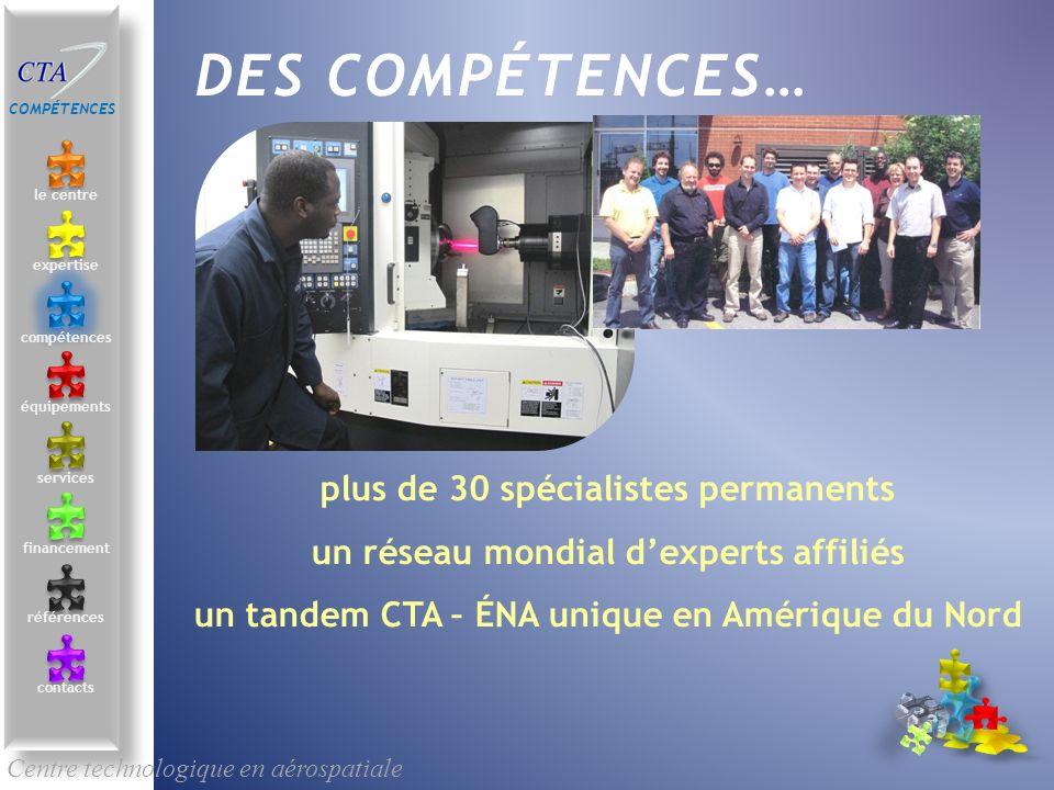 plus de 30 spécialistes permanents un réseau mondial dexperts affiliés un tandem CTA – ÉNA unique en Amérique du Nord Centre technologique en aérospat