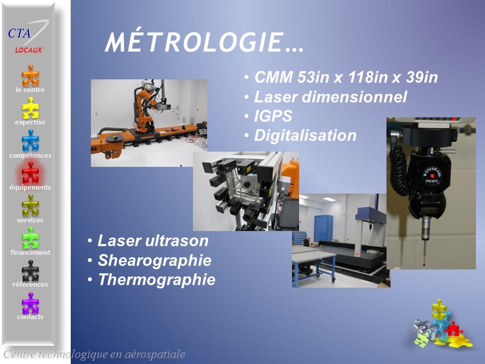 CMM 53in x 118in x 39in Laser dimensionnel IGPS Digitalisation Centre technologique en aérospatiale le centre contacts services compétences équipement