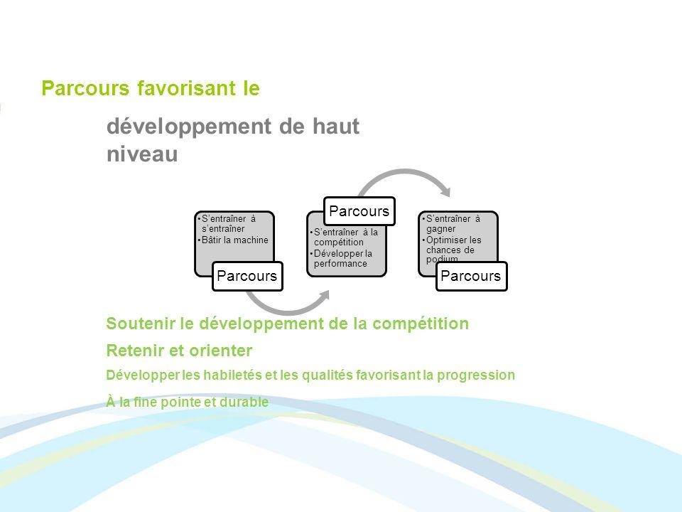 Parcours favorisant le développement de haut niveau Soutenir le développement de la compétition Retenir et orienter Développer les habiletés et les qu