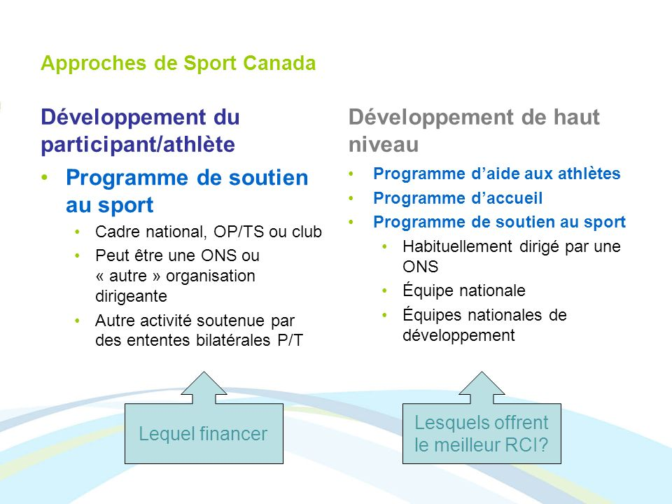 Approches de Sport Canada Développement du participant/athlète Programme de soutien au sport Cadre national, OP/TS ou club Peut être une ONS ou « autr